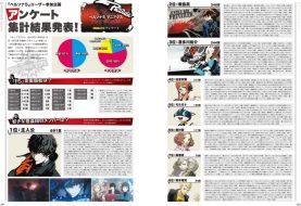 I risultati dei sondaggi giapponesi del Persona 5 Maniax